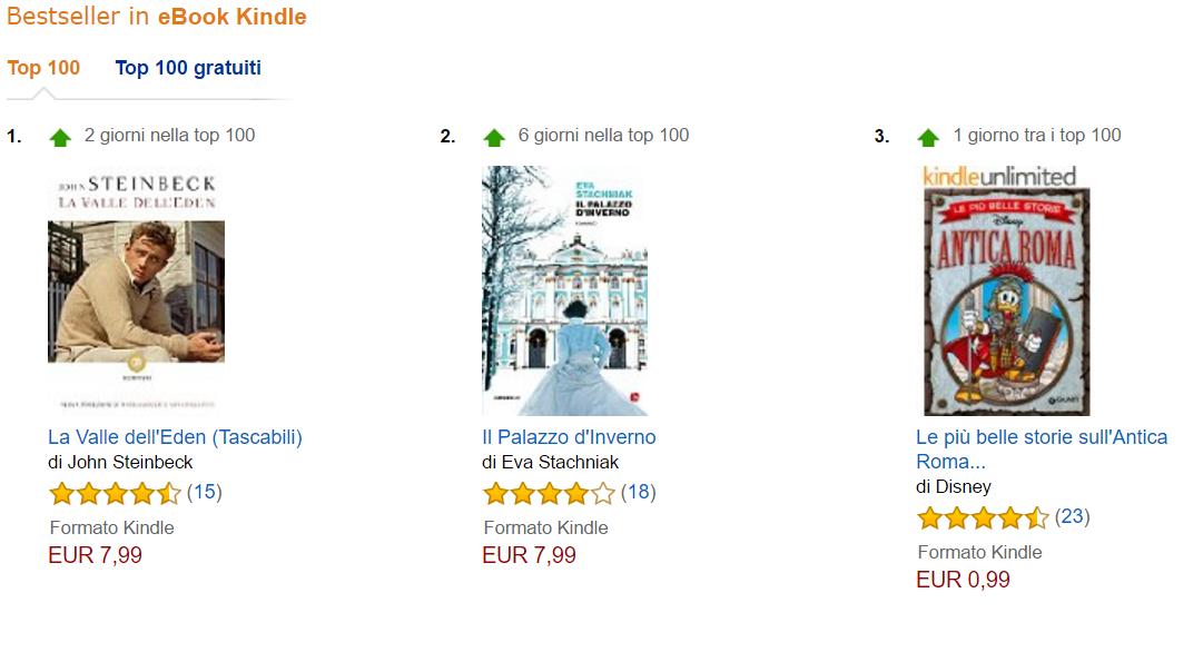 Bestseller ebook su amazon