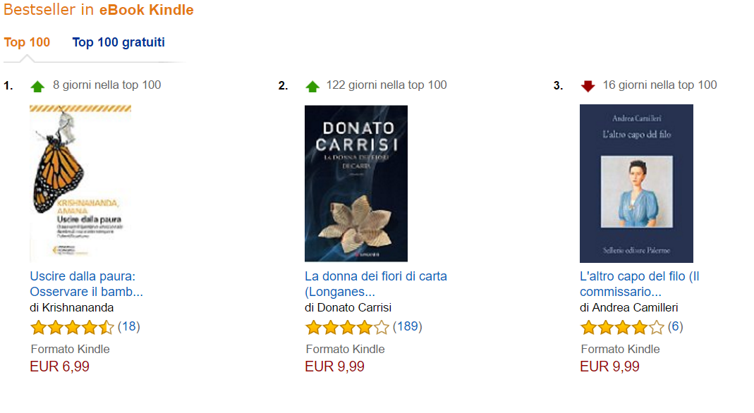 Classifica ebook