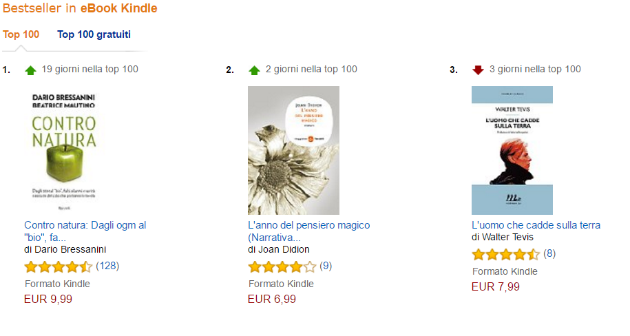 Top ebook